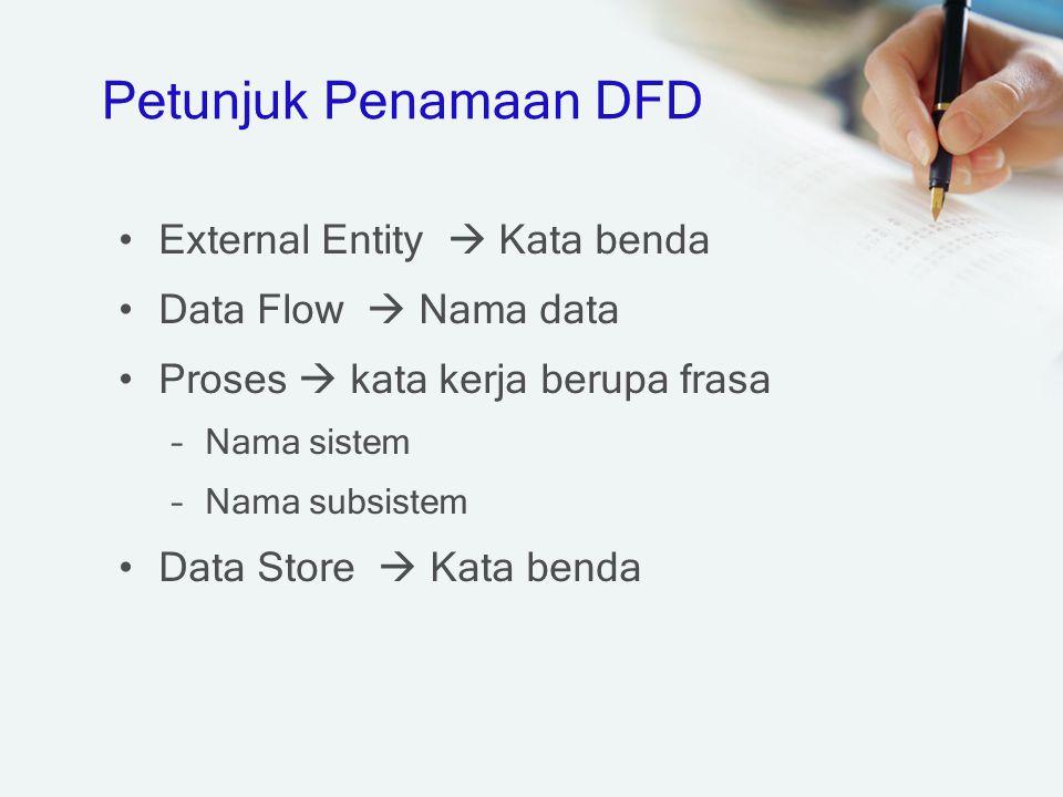 Petunjuk Penamaan DFD External Entity  Kata benda Data Flow  Nama data Proses  kata kerja berupa frasa –Nama sistem –Nama subsistem Data Store  Ka