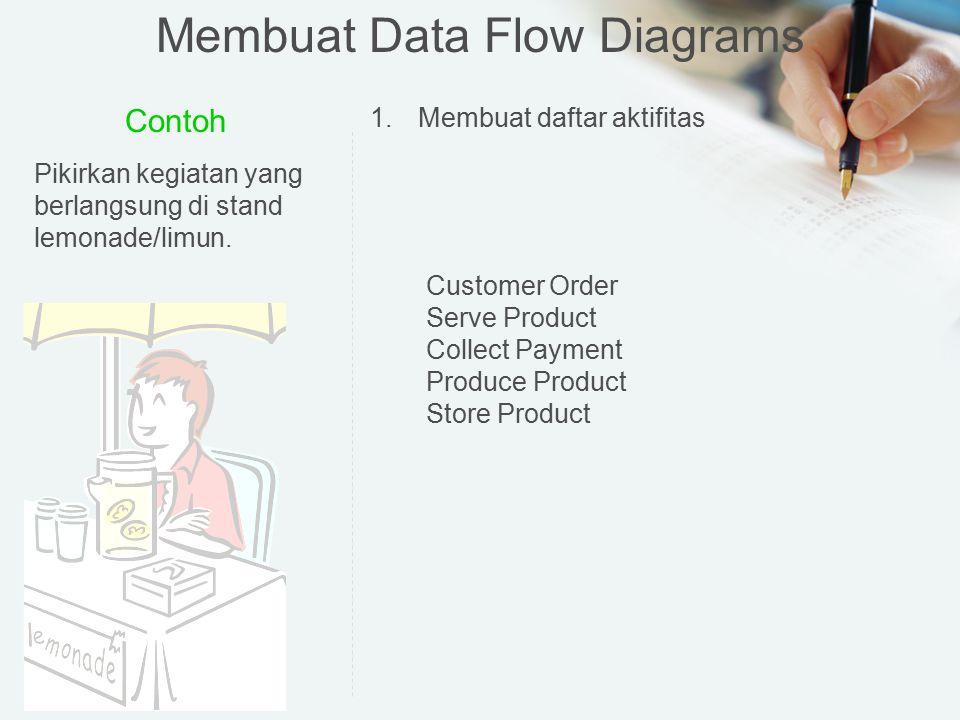 Membuat Data Flow Diagrams 1.Membuat daftar aktifitas Contoh Pikirkan kegiatan yang berlangsung di stand lemonade/limun. Customer Order Serve Product