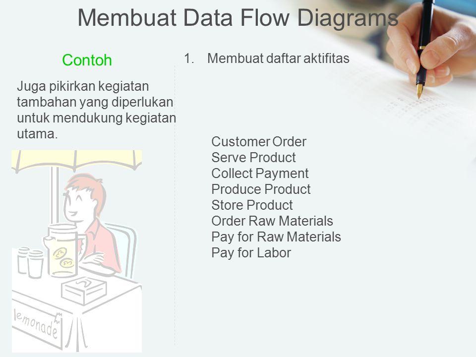 Membuat Data Flow Diagrams Contoh Juga pikirkan kegiatan tambahan yang diperlukan untuk mendukung kegiatan utama. Customer Order Serve Product Collect