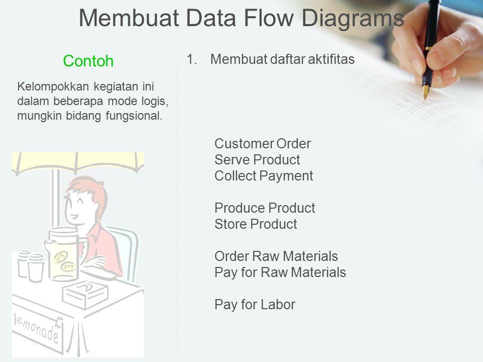 Membuat Data Flow Diagrams Contoh Kelompokkan kegiatan ini dalam beberapa mode logis, mungkin bidang fungsional. Customer Order Serve Product Collect