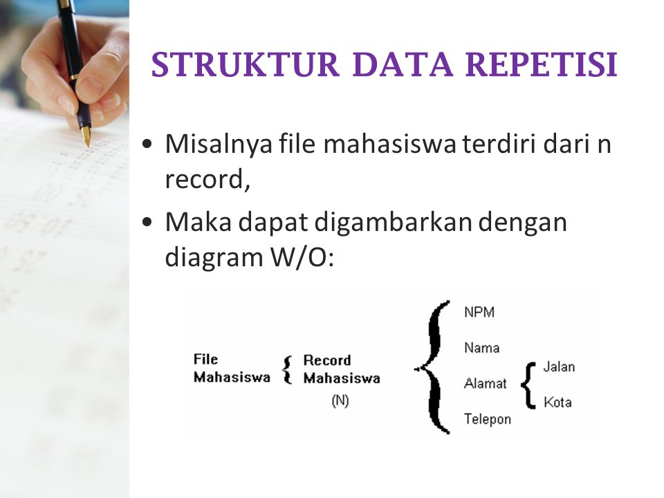 STRUKTUR DATA REPETISI Misalnya file mahasiswa terdiri dari n record, Maka dapat digambarkan dengan diagram W/O: