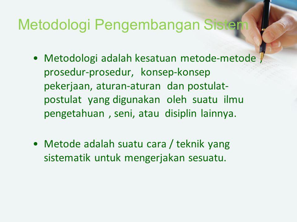 Metodologi Pengembangan Sistem Metodologi pengembangan sistem diklasifikasikan menjadi 3 golongan yaitu : Functional decomposition methodologies ( metodologi Pemecahan fungsional ) Data oriented methodologies ( metodologi orientasi data ) Prescriptive methodologies