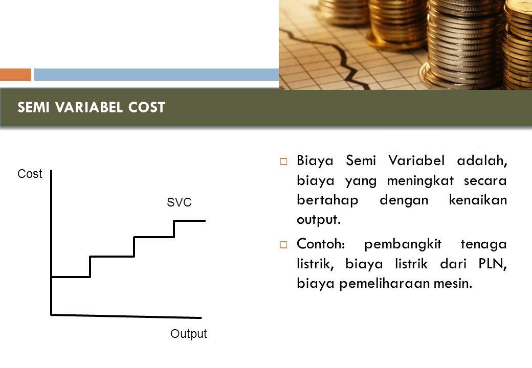 OPERATING AND FINANCIAL LEVERAGE  Apabila perusahaan memiliki biaya operasi tetap atau biaya modal tetap maka dikatakan perusahaan menggunakan leverage.