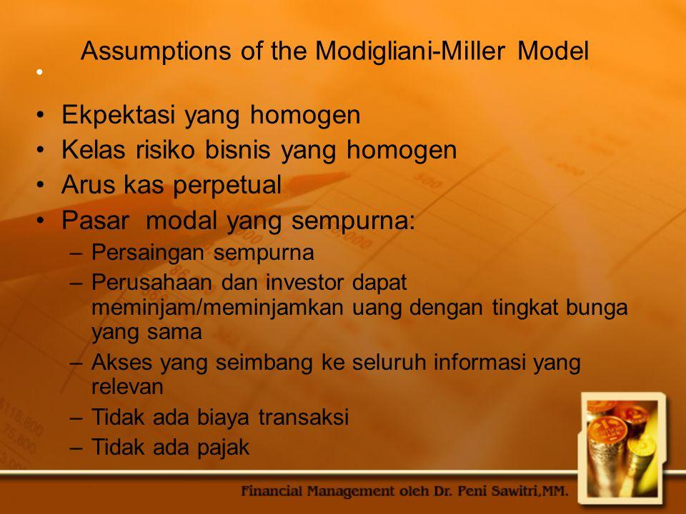 Assumptions of the Modigliani-Miller Model Ekpektasi yang homogen Kelas risiko bisnis yang homogen Arus kas perpetual Pasar modal yang sempurna: –Pers
