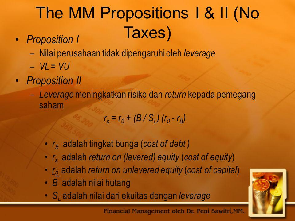 The MM Propositions I & II (No Taxes) Proposition I –Nilai perusahaan tidak dipengaruhi oleh leverage – VL = VU Proposition II – Leverage meningkatkan