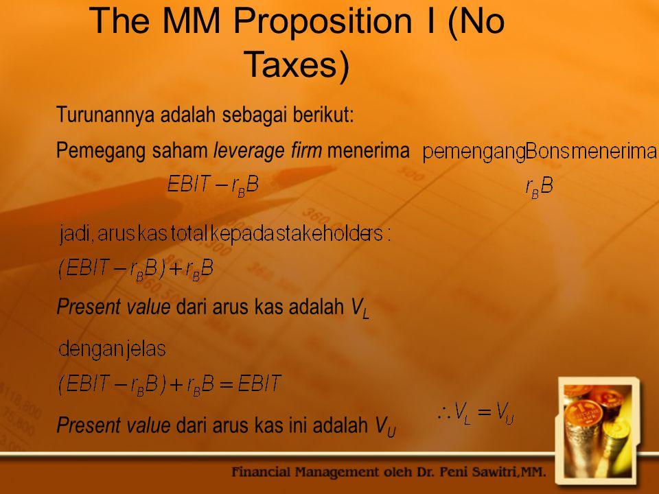 The MM Proposition I (No Taxes) Turunannya adalah sebagai berikut: Pemegang saham leverage firm menerima Present value dari arus kas adalah V L Presen