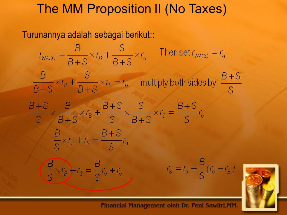 The MM Proposition II (No Taxes) Turunannya adalah sebagai berikut::
