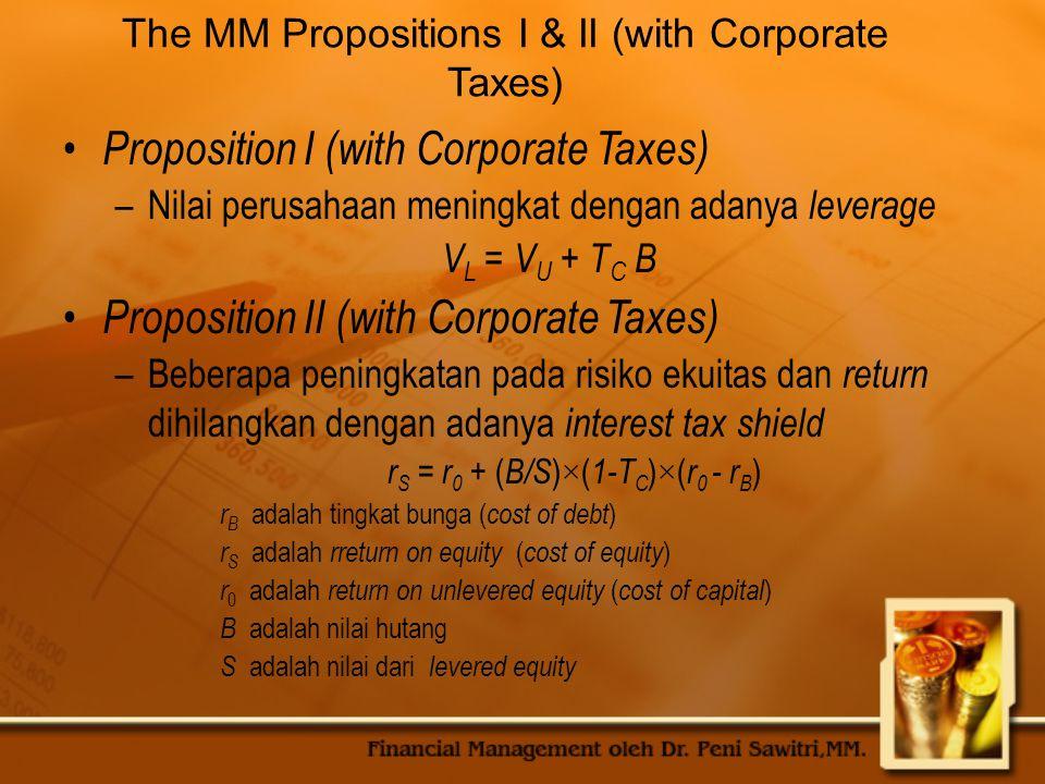 The MM Propositions I & II (with Corporate Taxes) Proposition I (with Corporate Taxes) –Nilai perusahaan meningkat dengan adanya leverage V L = V U +