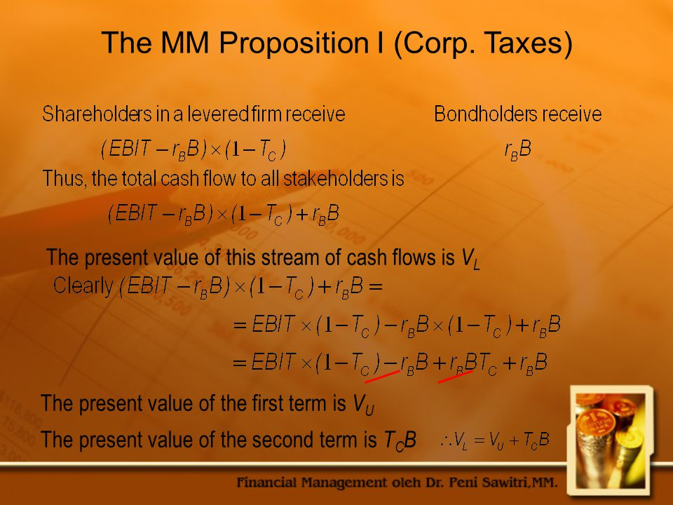 The MM Proposition I (Corp.