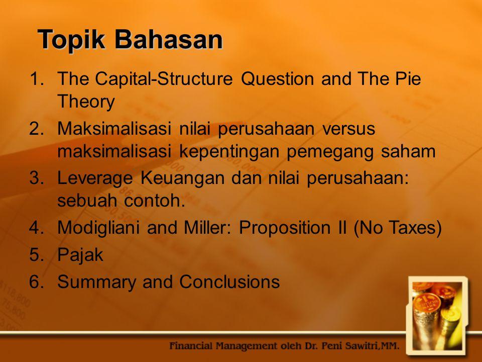 The MM Propositions I & II (No Taxes) Proposition I –Nilai perusahaan tidak dipengaruhi oleh leverage – VL = VU Proposition II – Leverage meningkatkan risiko dan return kepada pemegang saham r s = r 0 + (B / S L ) (r 0 - r B ) r B adalah tingkat bunga ( cost of debt ) r s adalah return on (levered) equity ( cost of equity ) r 0 adalah return on unlevered equity ( cost of capital ) B adalah nilai hutang S L adalah nilai dari ekuitas dengan leverage