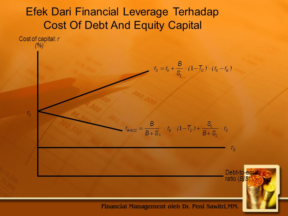 Efek Dari Financial Leverage Terhadap Cost Of Debt And Equity Capital Debt-to-equity ratio ( B / S ) Cost of capital: r (%) r0r0 rBrB