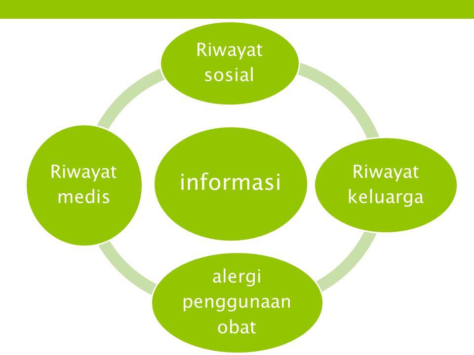 informasi Riwayat sosial Riwayat keluarga alergi penggunaan obat Riwayat medis