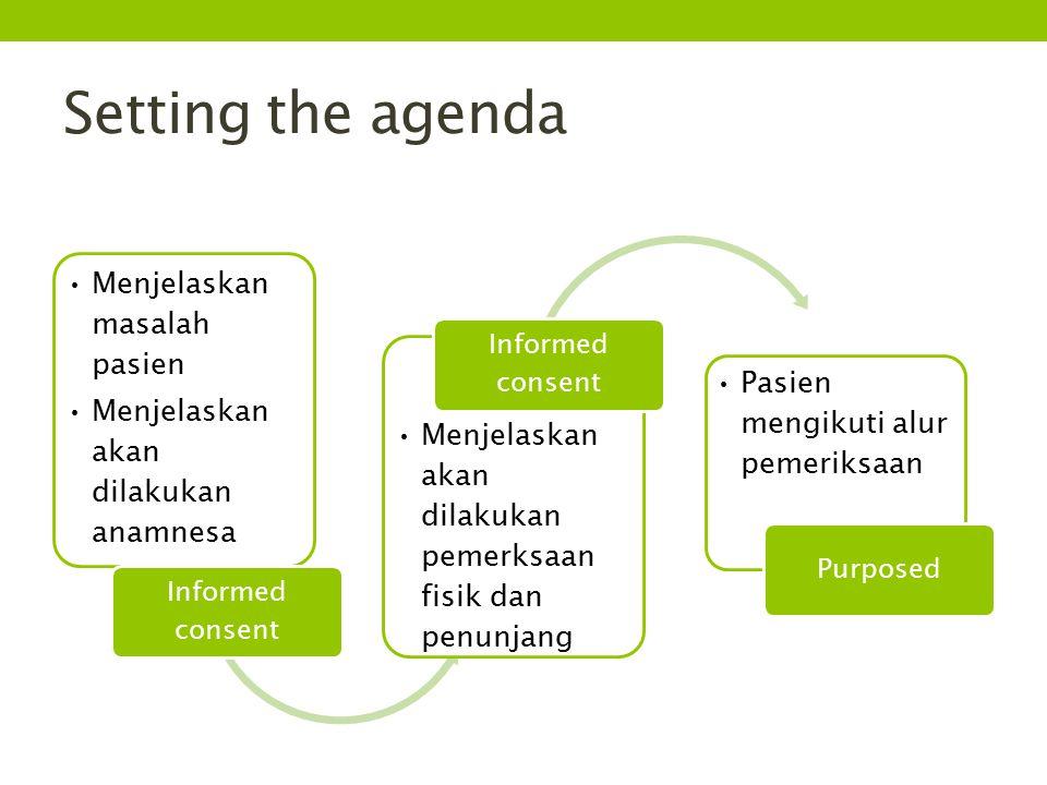 Setting the agenda Menjelaskan masalah pasien Menjelaskan akan dilakukan anamnesa Informed consent Menjelaskan akan dilakukan pemerksaan fisik dan pen