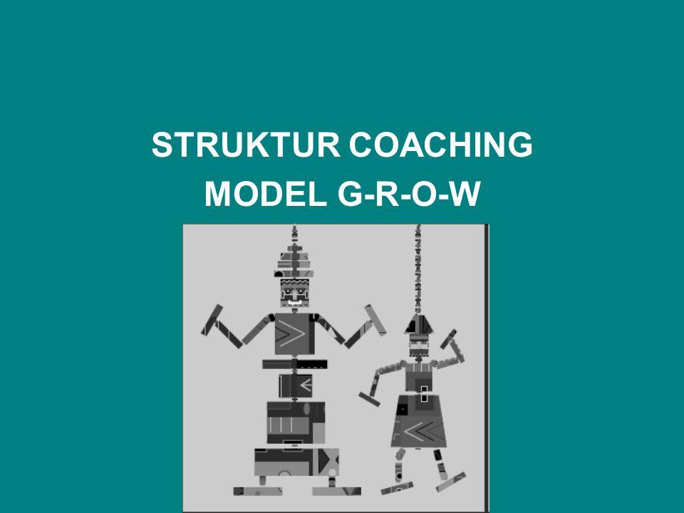 STRUKTUR COACHING MODEL G-R-O-W