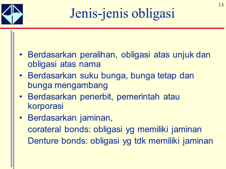 14 Jenis-jenis obligasi Berdasarkan peralihan, obligasi atas unjuk dan obligasi atas nama Berdasarkan suku bunga, bunga tetap dan bunga mengambang Ber