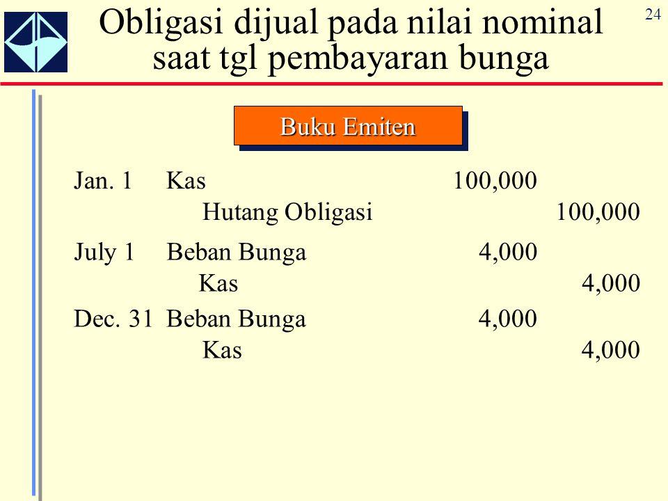 24 Obligasi dijual pada nilai nominal saat tgl pembayaran bunga Buku Emiten Jan. 1Kas100,000 Hutang Obligasi100,000 July 1Beban Bunga4,000 Kas4,000 De