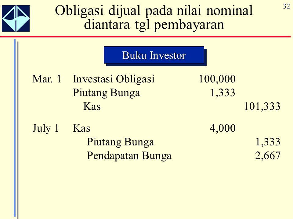 32 Buku Investor Obligasi dijual pada nilai nominal diantara tgl pembayaran Mar. 1Investasi Obligasi100,000 Piutang Bunga1,333 Kas101,333 July 1Kas 4,