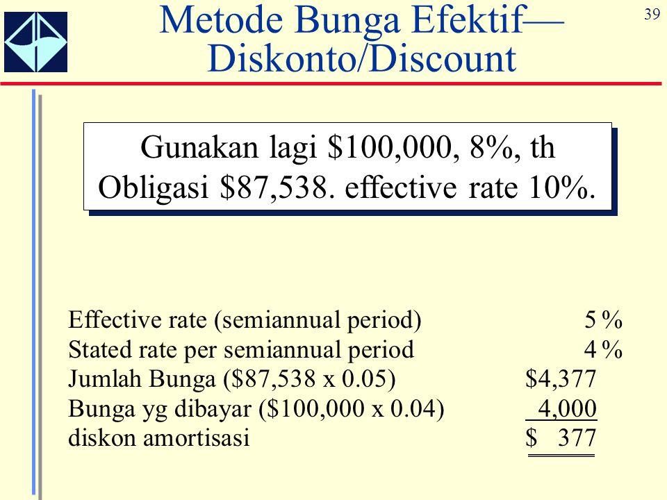 39 Metode Bunga Efektif— Diskonto/Discount Gunakan lagi $100,000, 8%, th Obligasi $87,538. effective rate 10%. Effective rate (semiannual period)5% St