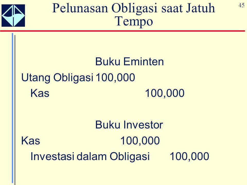 45 Pelunasan Obligasi saat Jatuh Tempo Buku Eminten Utang Obligasi100,000 Kas100,000 Buku Investor Kas100,000 Investasi dalam Obligasi100,000
