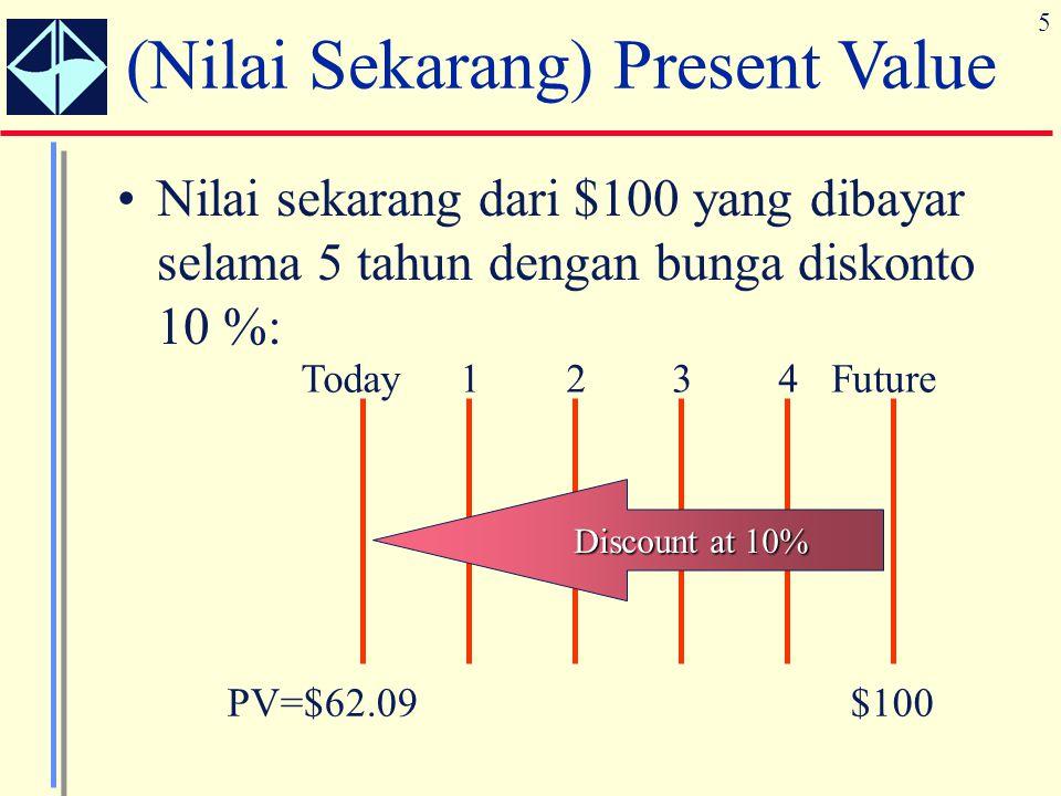 5 Nilai sekarang dari $100 yang dibayar selama 5 tahun dengan bunga diskonto 10 %: Today1234Future PV=$62.09$100 Discount at 10% (Nilai Sekarang) Pres