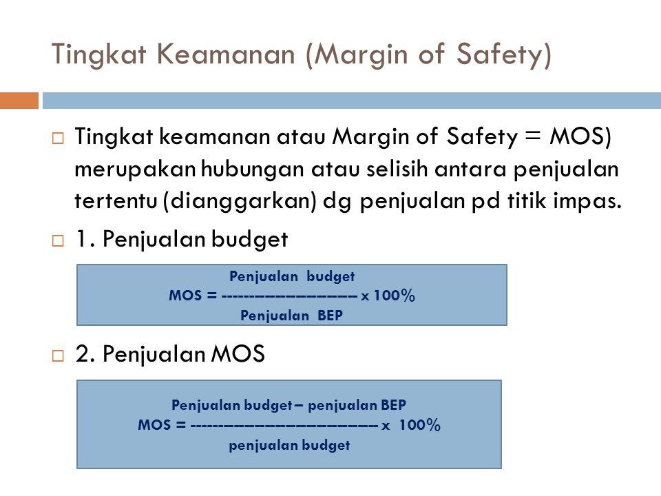 Tingkat Keamanan (Margin of Safety)  Tingkat keamanan atau Margin of Safety = MOS) merupakan hubungan atau selisih antara penjualan tertentu (diangga