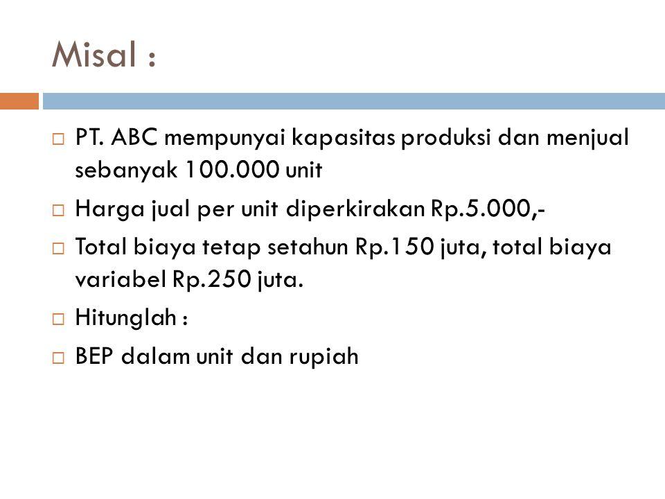 Misal :  PT. ABC mempunyai kapasitas produksi dan menjual sebanyak 100.000 unit  Harga jual per unit diperkirakan Rp.5.000,-  Total biaya tetap set