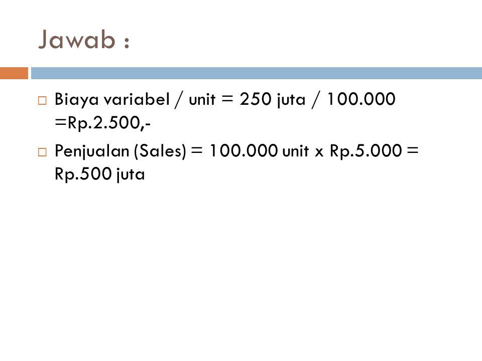 Jawab :  Biaya variabel / unit = 250 juta / 100.000 =Rp.2.500,-  Penjualan (Sales) = 100.000 unit x Rp.5.000 = Rp.500 juta