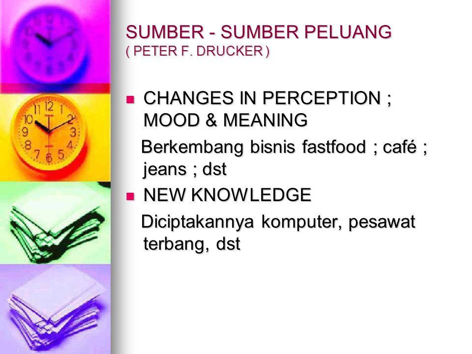 SUMBER - SUMBER PELUANG ( PETER F. DRUCKER ) CHANGES IN PERCEPTION ; MOOD & MEANING CHANGES IN PERCEPTION ; MOOD & MEANING Berkembang bisnis fastfood