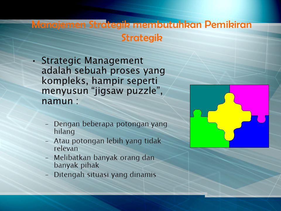"""Manajemen Strategik membutuhkan Pemikiran Strategik Strategic Management adalah sebuah proses yang kompleks, hampir seperti menyusun """"jigsaw puzzle"""","""