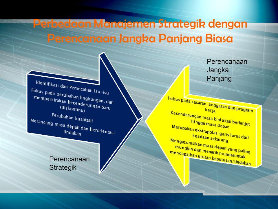 Perbedaan Manajemen Strategik dengan Perencanaan Jangka Panjang Biasa Perencanaan Strategik Perencanaan Jangka Panjang
