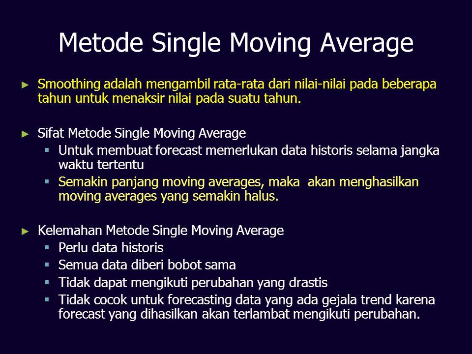 Metode Single Moving Average ► ► Smoothing adalah mengambil rata-rata dari nilai-nilai pada beberapa tahun untuk menaksir nilai pada suatu tahun. ► ►