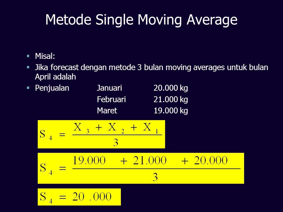 Metode Single Moving Average   Misal:   Jika forecast dengan metode 3 bulan moving averages untuk bulan April adalah   PenjualanJanuari20.000 kg
