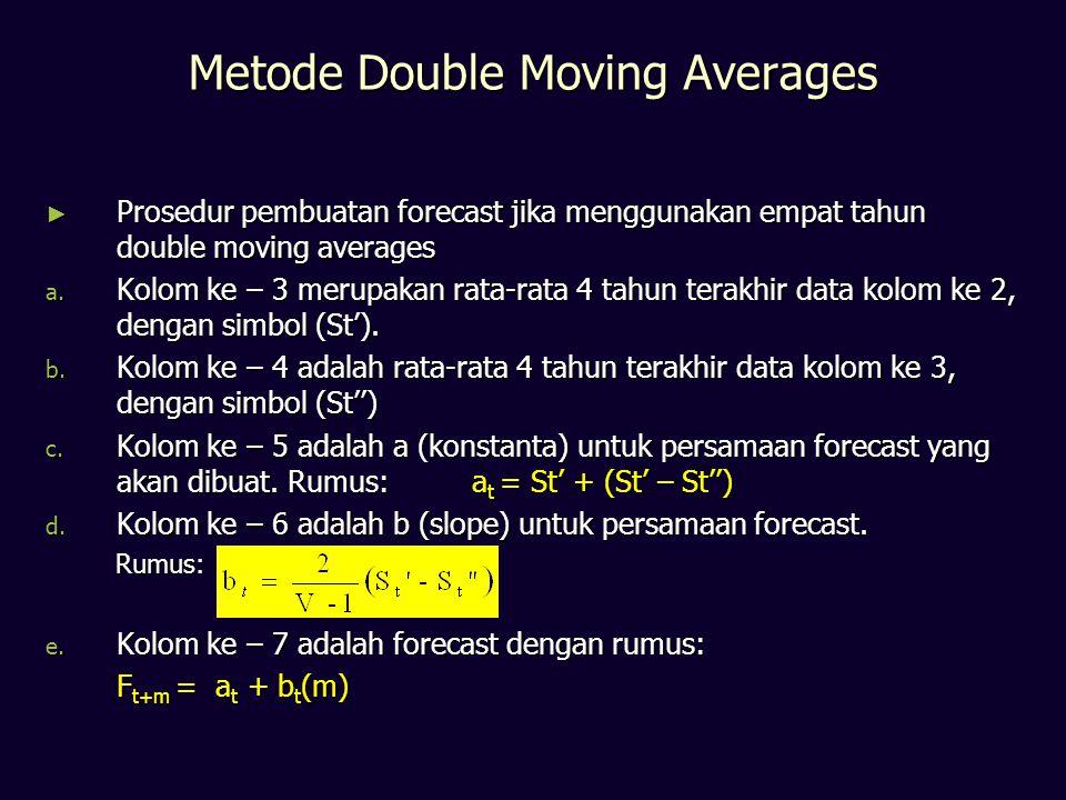 Metode Double Moving Averages ► Prosedur pembuatan forecast jika menggunakan empat tahun double moving averages a. Kolom ke – 3 merupakan rata-rata 4