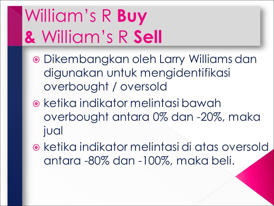 William's R Buy & William's R Sell  Dikembangkan oleh Larry Williams dan digunakan untuk mengidentifikasi overbought / oversold  ketika indikator melintasi bawah overbought antara 0% dan -20%, maka jual  ketika indikator melintasi di atas oversold antara -80% dan -100%, maka beli.