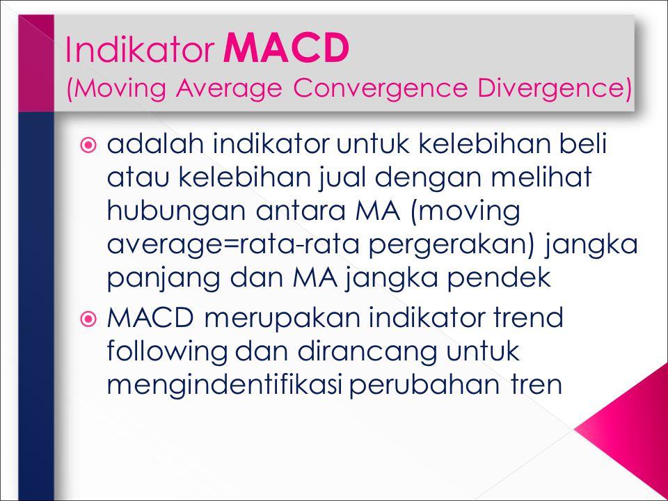 Indikator MACD (Moving Average Convergence Divergence)  adalah indikator untuk kelebihan beli atau kelebihan jual dengan melihat hubungan antara MA (moving average=rata-rata pergerakan) jangka panjang dan MA jangka pendek  MACD merupakan indikator trend following dan dirancang untuk mengindentifikasi perubahan tren