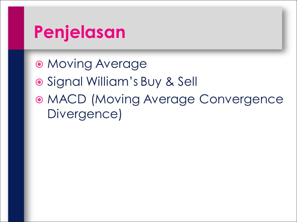  Moving Average  Signal William's Buy & Sell  MACD (Moving Average Convergence Divergence)