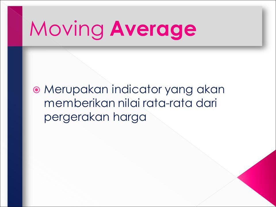 Moving Average  Merupakan indicator yang akan memberikan nilai rata-rata dari pergerakan harga