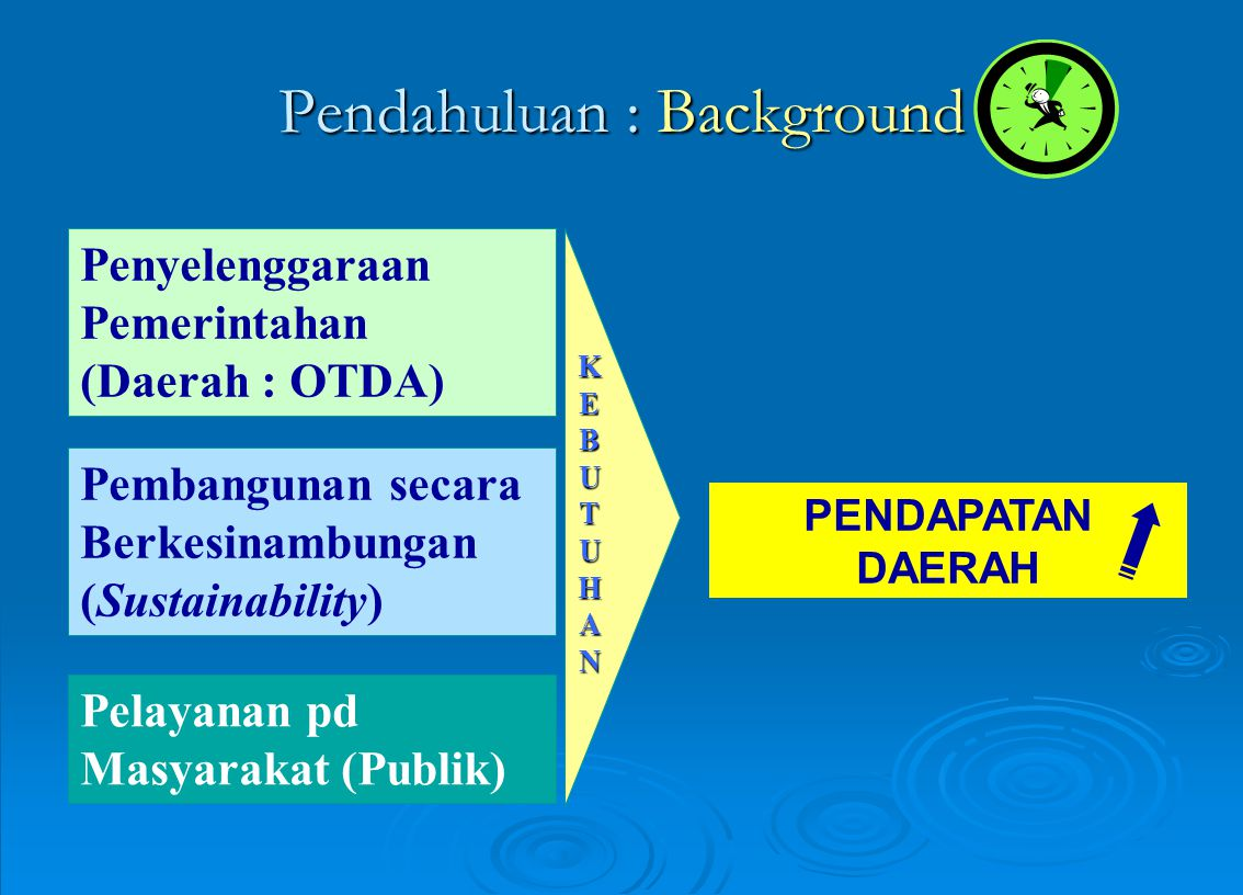 Anggaran : APBD (Pendapatan Daerah) Sumber Pendanaan Penyelenggaraan Pemerintahan & Pembangunan di Daerah Kemandirian (UU 32 & 33 2004) Salah Satu Instrumen dalam menghadapi Tantangan tersebut Rp