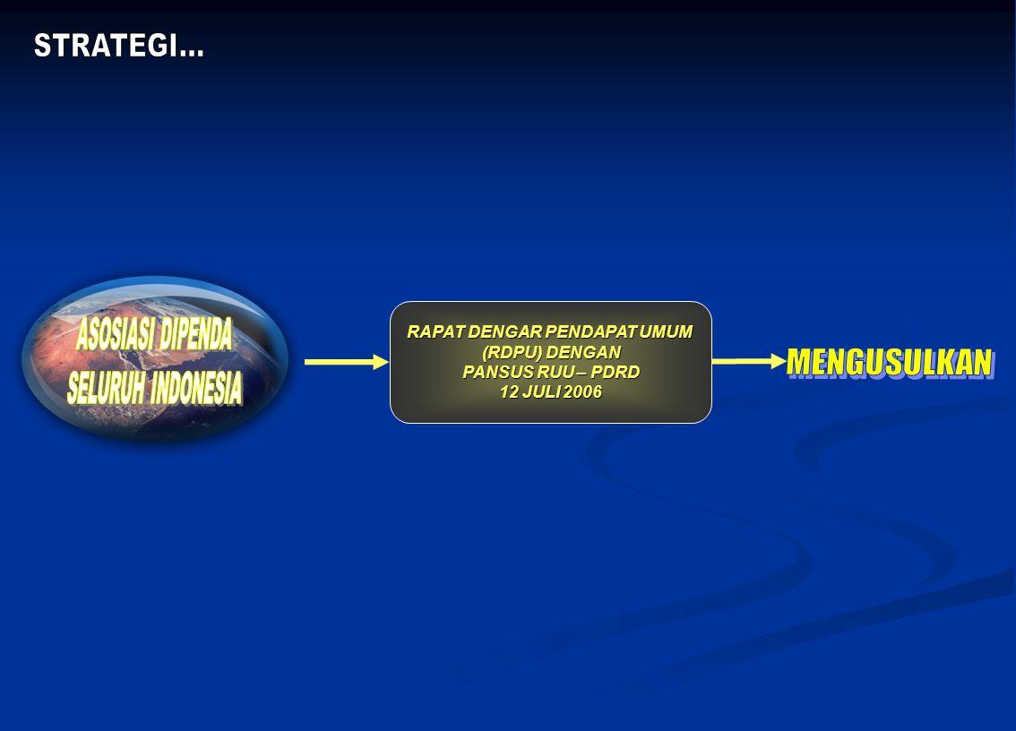 Usulan Daerah terhadap RUU PDRD (dihimpun berdasarkan hasil seminar penjaringan aspirasi Daerah) 24 – 25 Januari 2007 Makasar, Sulawesi Selatan.