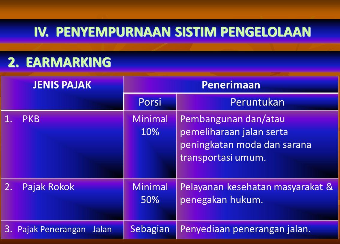 BPHTB PBB.PP PAJAK ROKOK Tgl.1-1-2011 Tgl.