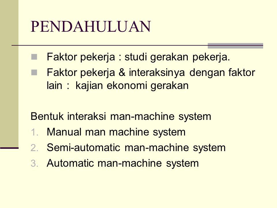 KOMPONEN WORKSYSTEM Menurut Sanders (1980) Komponen utama dalam worksystem berkaitan dengan 1.