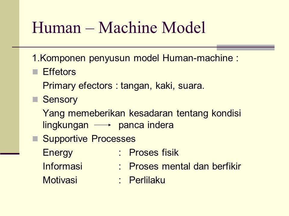 Human – Machine Model 1.Komponen penyusun model Human-machine : Effetors Primary efectors : tangan, kaki, suara. Sensory Yang memeberikan kesadaran te