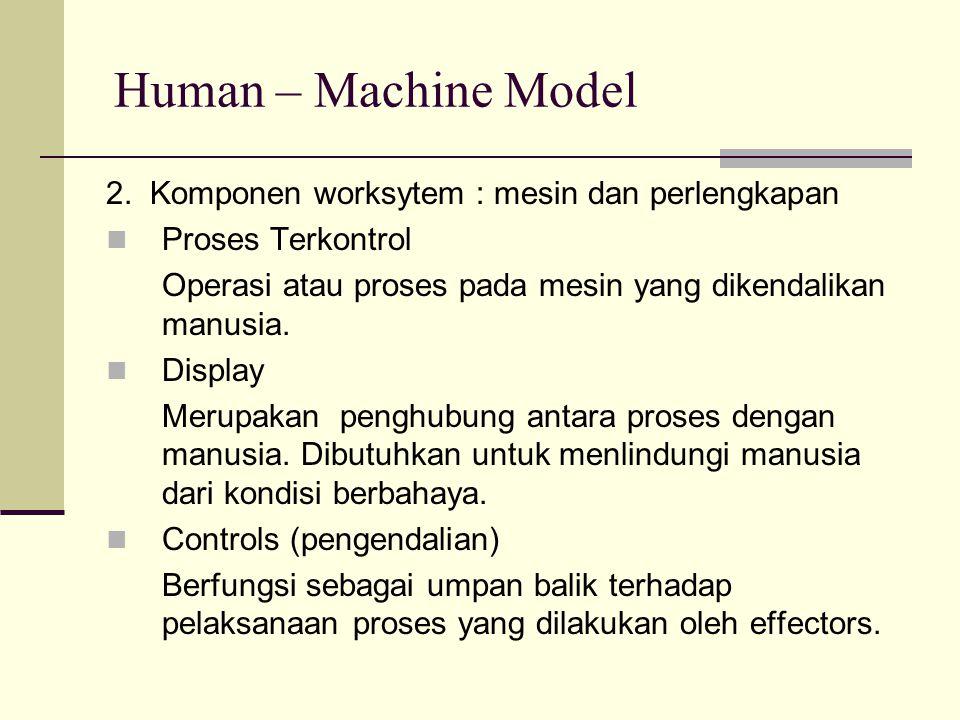 Human – Machine Model 2. Komponen worksytem : mesin dan perlengkapan Proses Terkontrol Operasi atau proses pada mesin yang dikendalikan manusia. Displ
