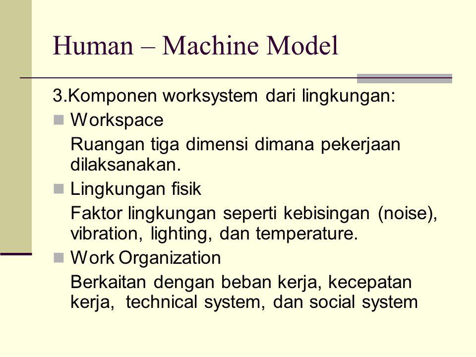 Human – Machine Model 3.Komponen worksystem dari lingkungan: Workspace Ruangan tiga dimensi dimana pekerjaan dilaksanakan. Lingkungan fisik Faktor lin