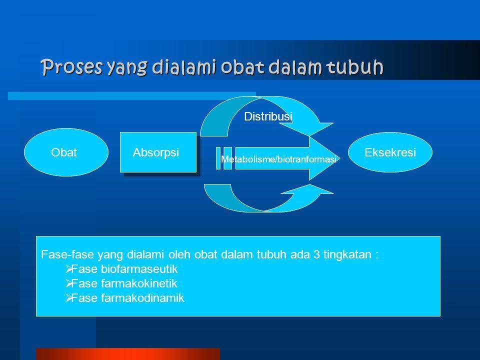 Proses yang dialami obat dalam tubuh Obat Eksekresi Distribusi Metabolisme/biotranformasi Absorpsi Fase-fase yang dialami oleh obat dalam tubuh ada 3
