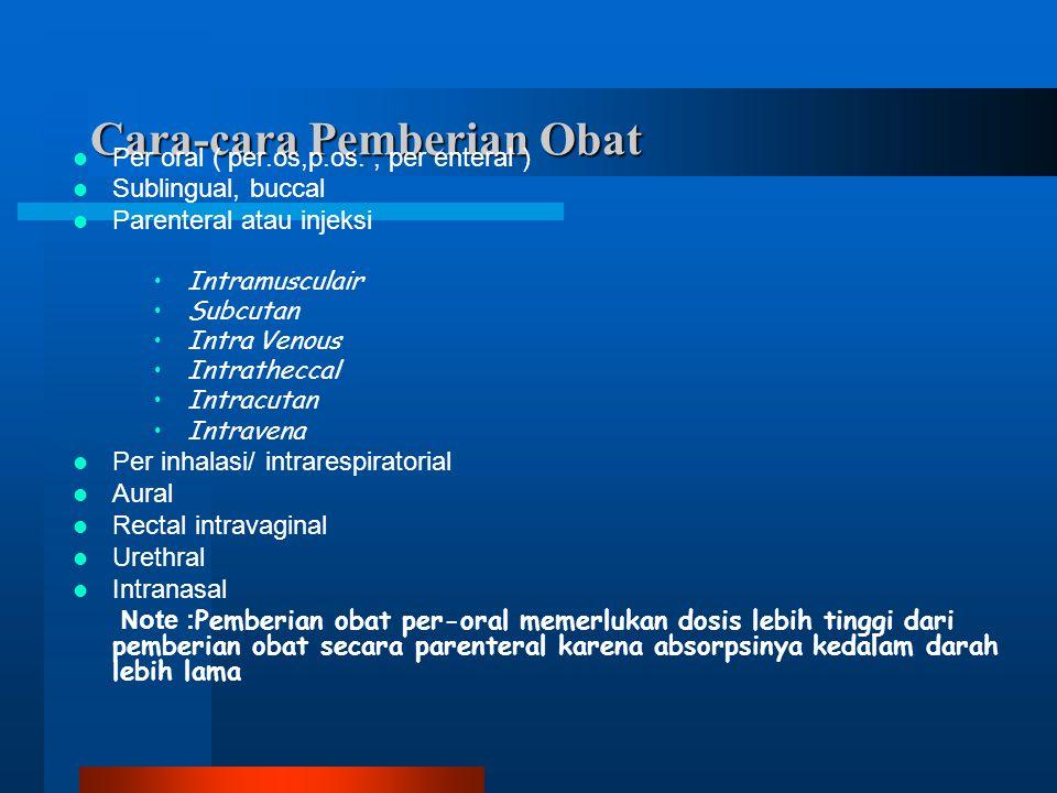 Cara-cara Pemberian Obat Per oral ( per.os,p.os., per enteral ) Sublingual, buccal Parenteral atau injeksi Intramusculair Subcutan Intra Venous Intrat