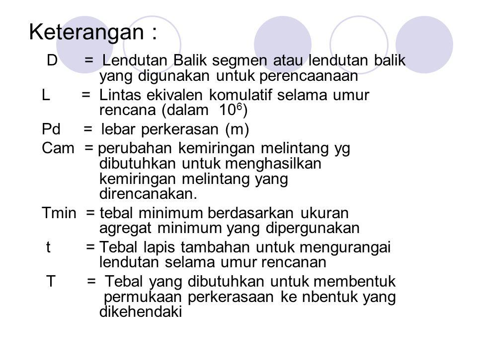Keterangan : D = Lendutan Balik segmen atau lendutan balik yang digunakan untuk perencaanaan L = Lintas ekivalen komulatif selama umur rencana (dalam