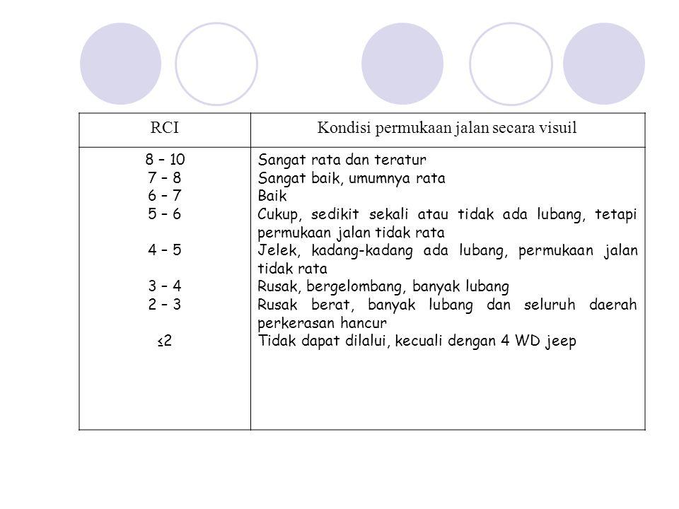 RCIKondisi permukaan jalan secara visuil 8 – 10 7 – 8 6 – 7 5 – 6 4 – 5 3 – 4 2 – 3 ≤2 Sangat rata dan teratur Sangat baik, umumnya rata Baik Cukup, s