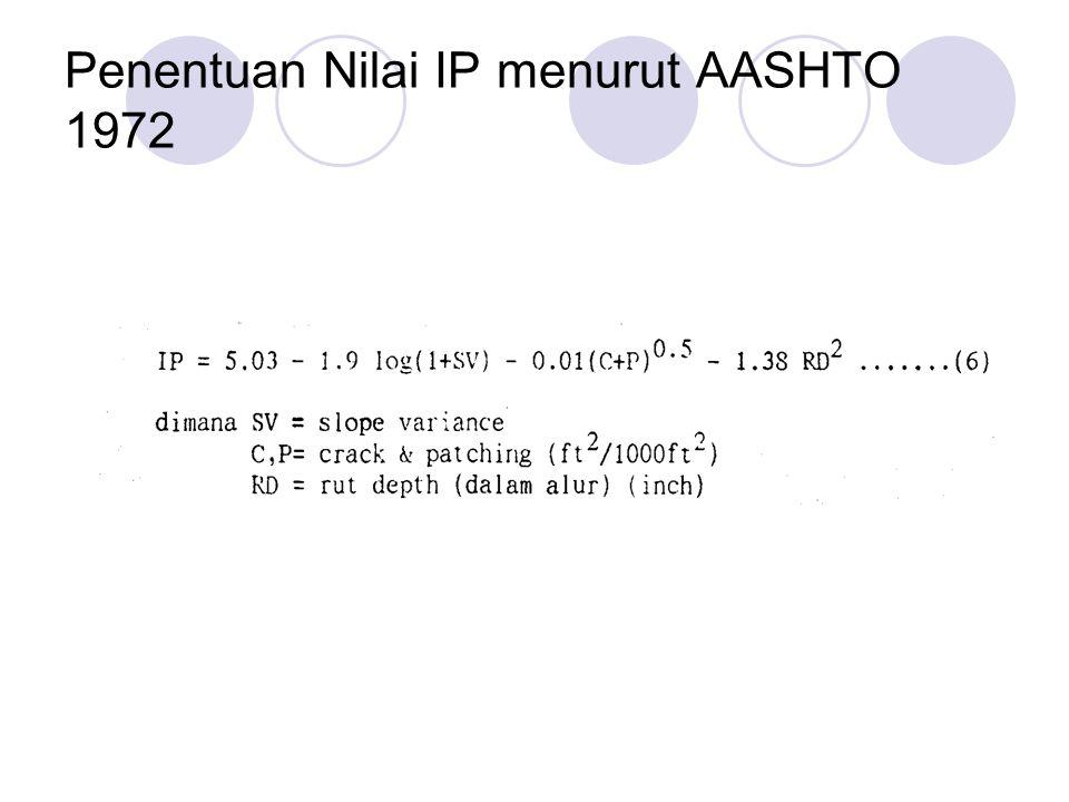 Penentuan Nilai IP menurut AASHTO 1972