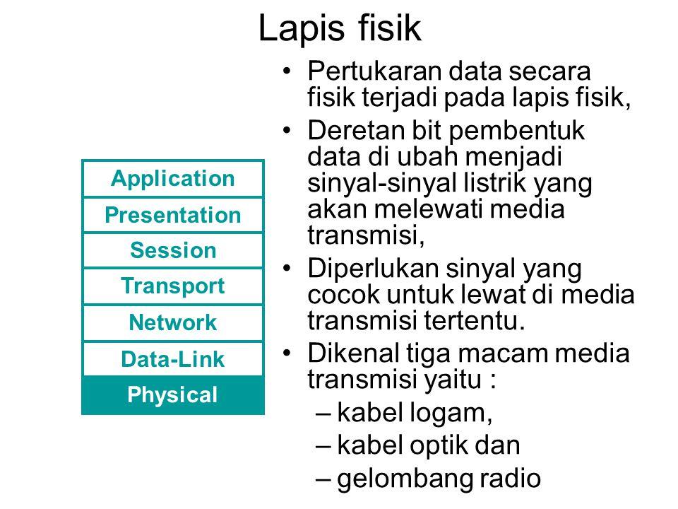 Lapis fisik Pertukaran data secara fisik terjadi pada lapis fisik, Deretan bit pembentuk data di ubah menjadi sinyal-sinyal listrik yang akan melewati